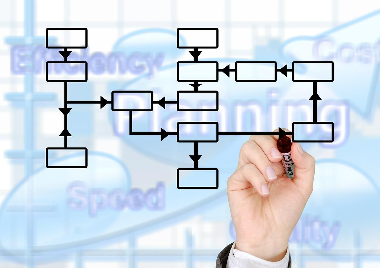 como fazer um organograma de uma empresa de pequeno porte