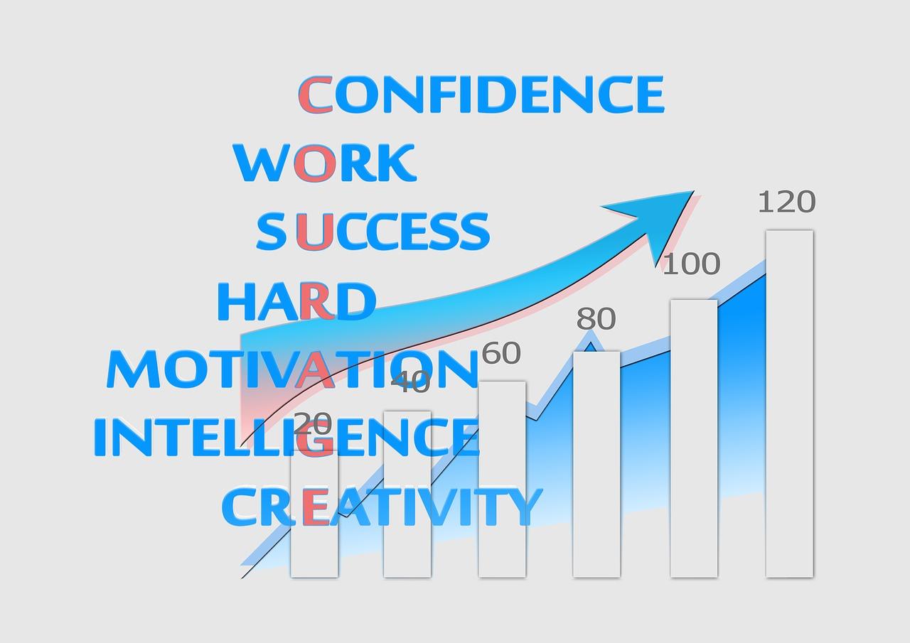 5 Frases de Empreendedorismo