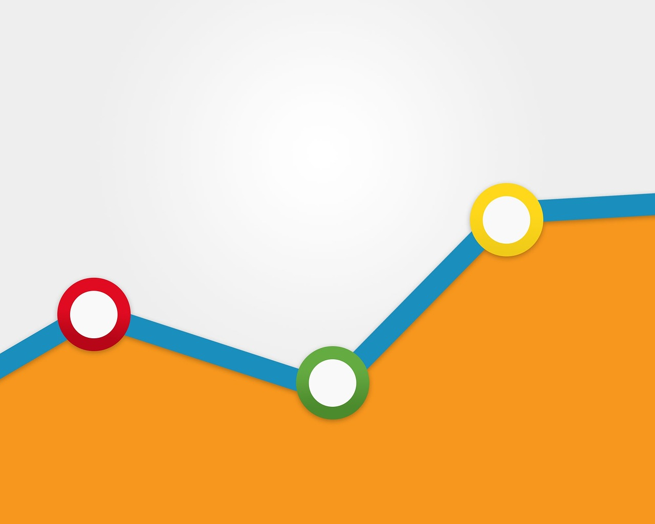 teste Ab no Google Analytics