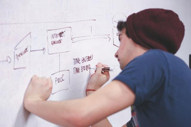 3 Dicas Para Fazer Um Fluxograma de Uma Empresa
